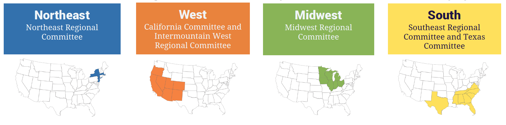 SEIA regional committees